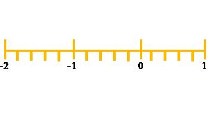 número con fracción